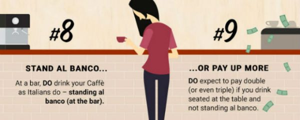 Italian Coffee Drinking Rules Infographic